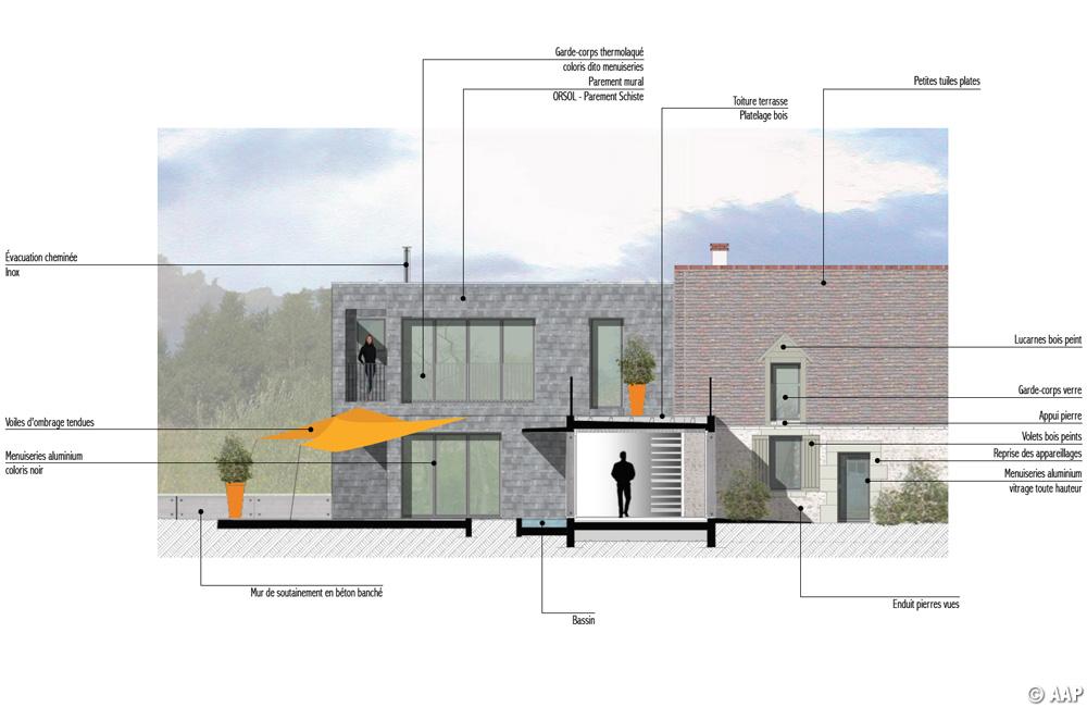 Détail des matériaux des façades - Etat projeté