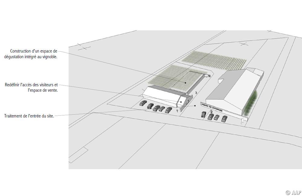 Perspective du site - Etat projeté
